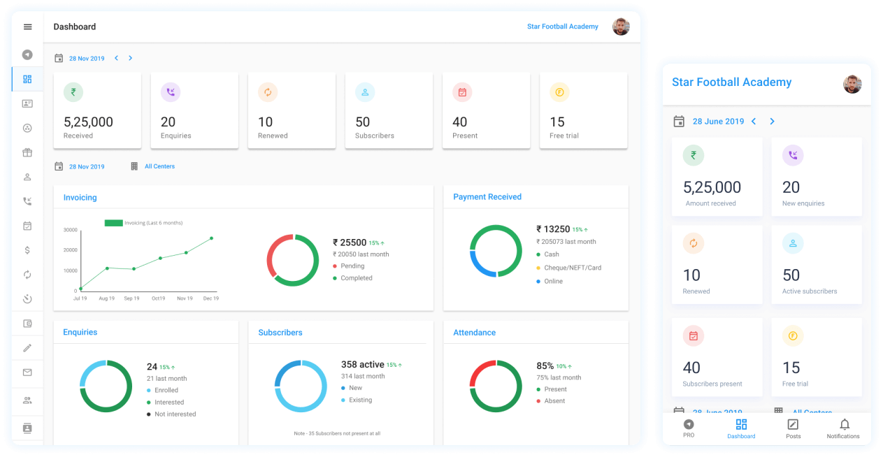 AcademyPRO Business Dashboard