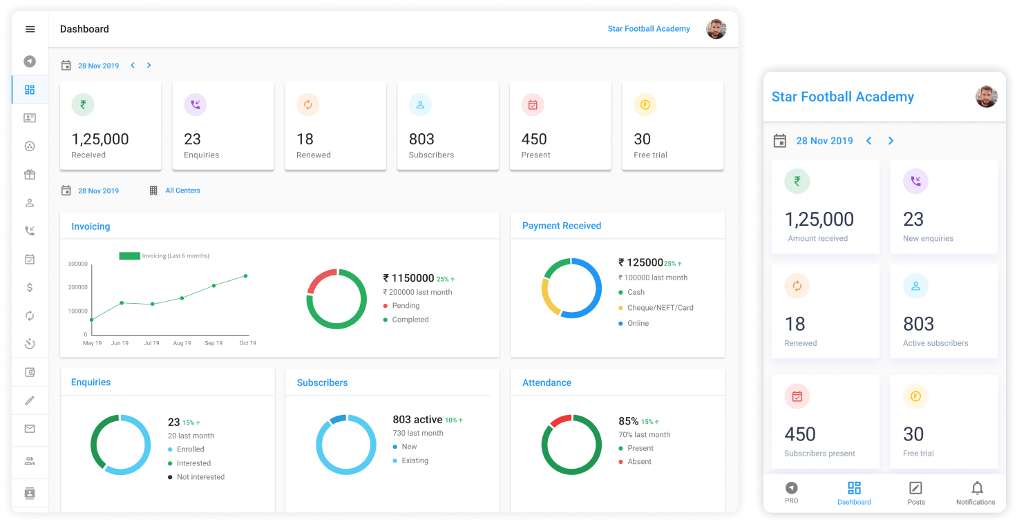 spyn AcademyPRO Business Dashboard